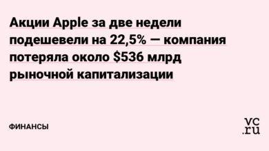 Фото Акции Apple за две недели подешевели на 22,5% — компания потеряла около $536 млрд рыночной капитализации