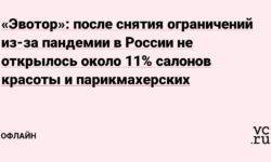 «Эвотор»: после снятия ограничений из-за пандемии в России не открылось около 11% салонов красоты и парикмахерских