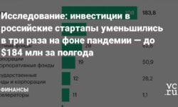 Исследование: инвестиции в российские стартапы уменьшились в три раза на фоне пандемии — до $184 млн за полгода