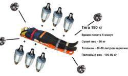 Летающая турбореактивная платформа для парамедиков