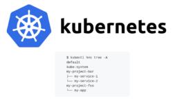 [Перевод] Анонс иерархических пространств имен для Kubernetes