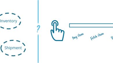 Фото [Перевод] Подсказки по микросервисной автоматизации процессов