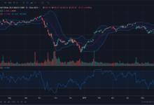 Photo of Подключение и настройка графиков TradingView