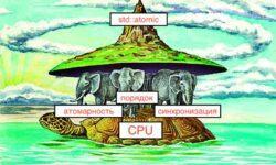 std::atomic. Модель памяти C++ в примерах