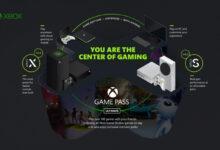 Фото EA Play войдёт в состав консольной подписки Xbox Game Pass Ultimate 10 ноября