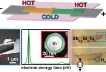 Фото Учёные создали холодильник для транзистора