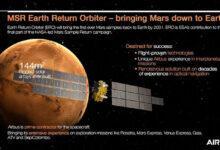 Фото Airbus получила контракт на создание корабля для возврата образцов с Марса на Землю