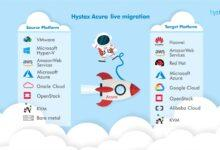 Фото Hystax Cloud Migration: скачем по облакам