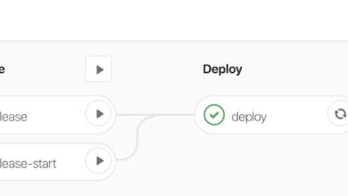 Фото [Перевод] Автоматизация семантического управления версиями с помощью Maven (SemVer GitFlow Maven)